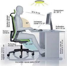 les règles d'ergonomie au poste de travail